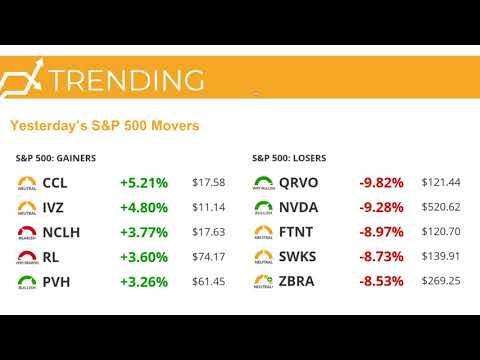 Stock Market Today: Bent, not Broken. SPY and QQQ Work Off Extended Positions | September 4, 2020