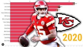 Kansas City Chiefs EVERY QB Win Total (Super Bowl Era)