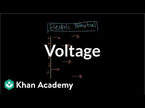 Voltage (video) | Khan Academy