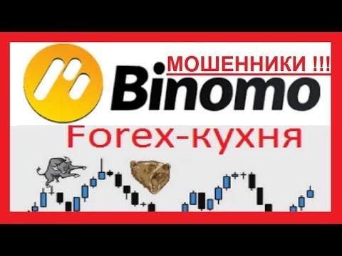 Форекс индикатор vertex with alert