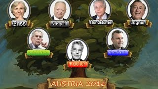 Смена власти в Австрии #2 Президентская гонка. Прогнозы на будущее от Harmony inAustria
