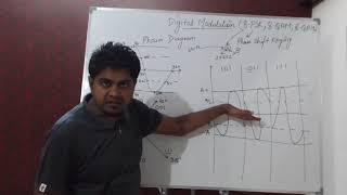 Digital Modulation(8 QAM,16-QAM)-Hindi/Urdu | Digital communication Tutorial | What is Modulation