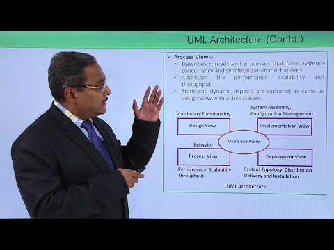 mp4 Architecture Design Uml, download Architecture Design Uml video klip Architecture Design Uml