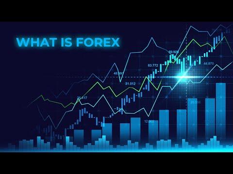 Jenis Instrumen Perdagangan dan Fitur Khasnya | Liteforex
