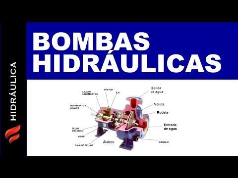 Clasificación de la bombas hidráulicas