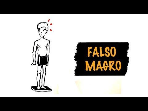 Come indossare una cintura per perdita di peso di uno stomaco e parti