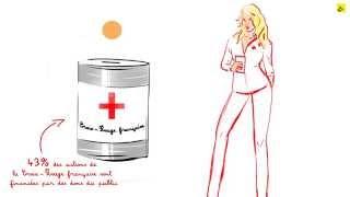 Chapitre 15 - Avant la classe - Expliquez-nous la Croix-Rouge