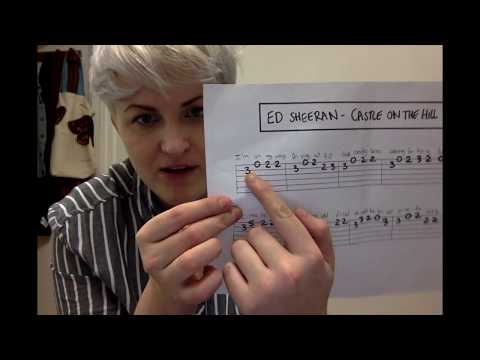 HOW TO READ GUITAR TAB I LESSON FOR KIDS AND BEGINNERS