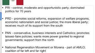 AP Comparative Government and Politics - Mexico