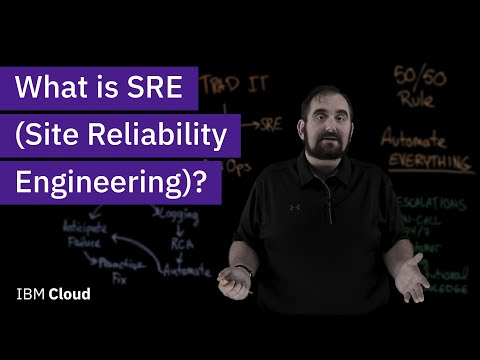 What is Site Reliability Engineering (SRE)?