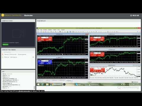 Стратегия бинарных опционов 60 секунд по rsi