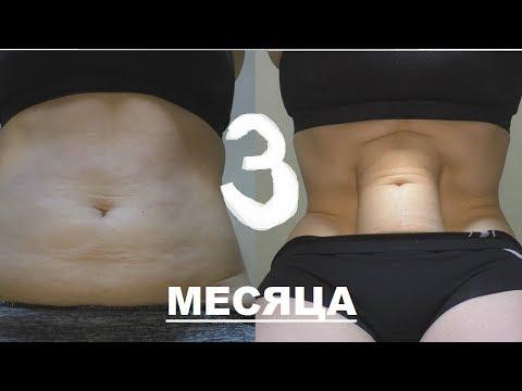 Тренировки через день для похудения