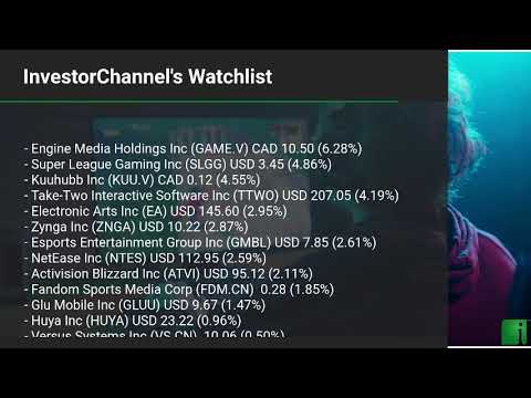 InvestorChannel's Esports Watchlist Update for Wednesday, January, 20, 2021, 16:31 EST