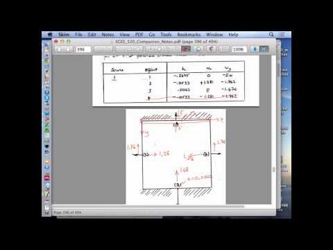 Métodos de elementos de frontera - Indirecto, directo, FEM/BEM