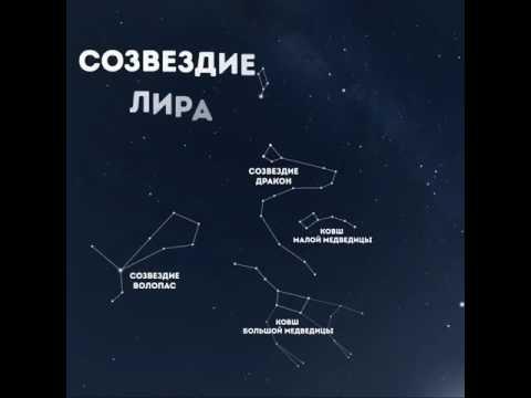 Астрология когда в россии будет смена власти в россии