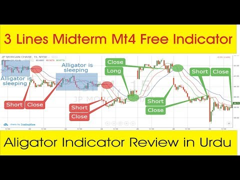 Super Trend MT4 Forex indicator   Best Foreign exchange