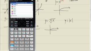 Technology in College Algebra - Basic Graphing - HP Prime