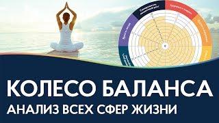 Как сделать колесо жизненного баланса? | Методика и анализ сфер жизни