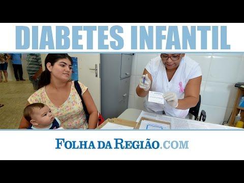 Dose de insulina em uma seringa de insulina