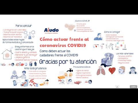 Como deben actuar los cuidadores FRENTE AL  COVID 19