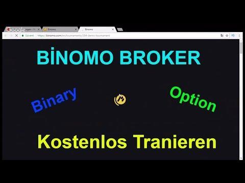 Handel mit binären option tanpa einzahlung