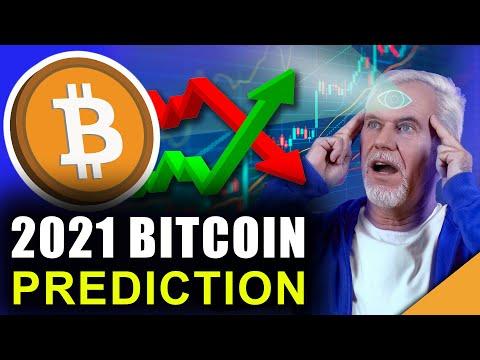 A határidős piaci bitcoin