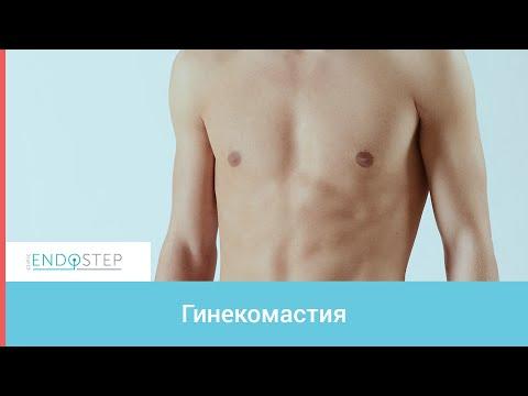 Лекарства от простатита урология