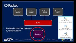 Query Progress Tracking in SQL Server – sponsored by Dell Software 5 27 15, 9 01 AM