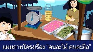 สื่อการเรียนการสอน แผนภาพโครงเรื่อง คนละไม้ คนละมือ - สื่อการเรียนการสอน ภาษาไทย ป.5 ป.5 ภาษาไทย