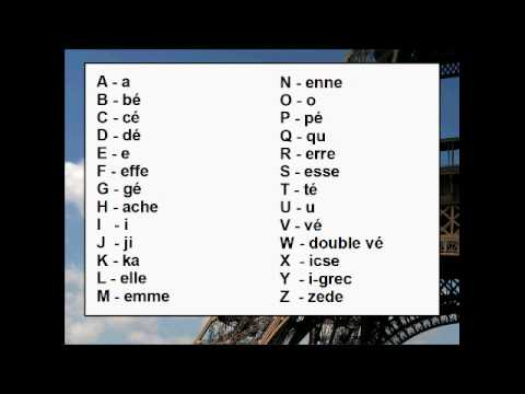 Learn French - Lesson 2:  Do you know the French Alphabet?