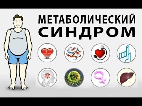 Инсулин ефект върху костната