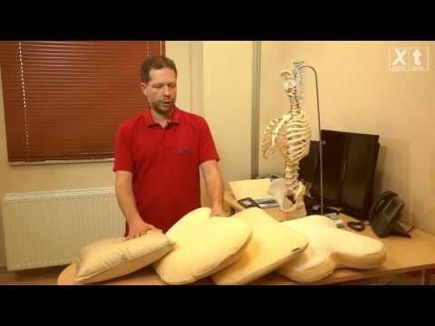 Historii medycznej CHD nadciśnienia tętniczego angina