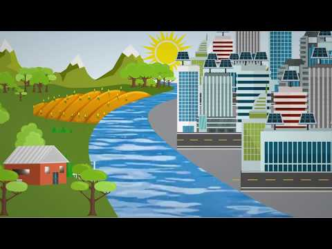 UN Environment/UNDP/WRI Green Climate Fund Readiness Programme