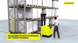 Mobile pallet racks: Flexible racking system for large and heavy goods | SSI SCHAEFER