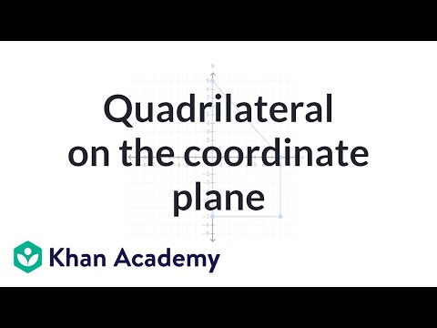 Drawing a quadrilateral on the coordinate plane example