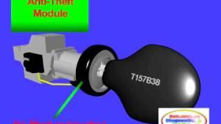 Ignition Key Transponders