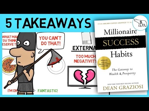 MILLIONAIRE SUCCESS HABITS REVIEW (BY DEAN GRAZIOSI)