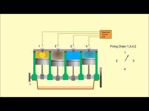 Automotive Engineering Crash Course Part - 1 | Car Engines