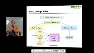 Online VLSI Training - ASIC Design Flow