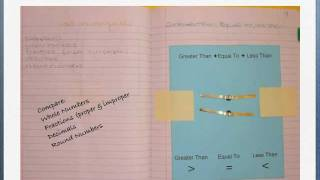 Interactive Math Journal Example