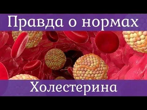 Гипертония қандай ауру