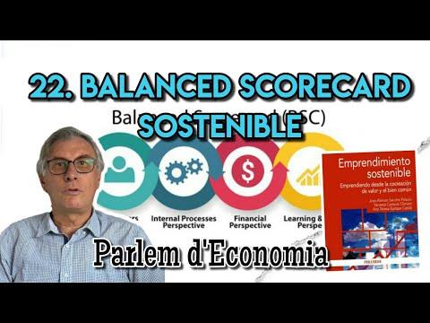 22 - El Balanced Scorecard o Cuadro de mando integral[;;;][;;;]